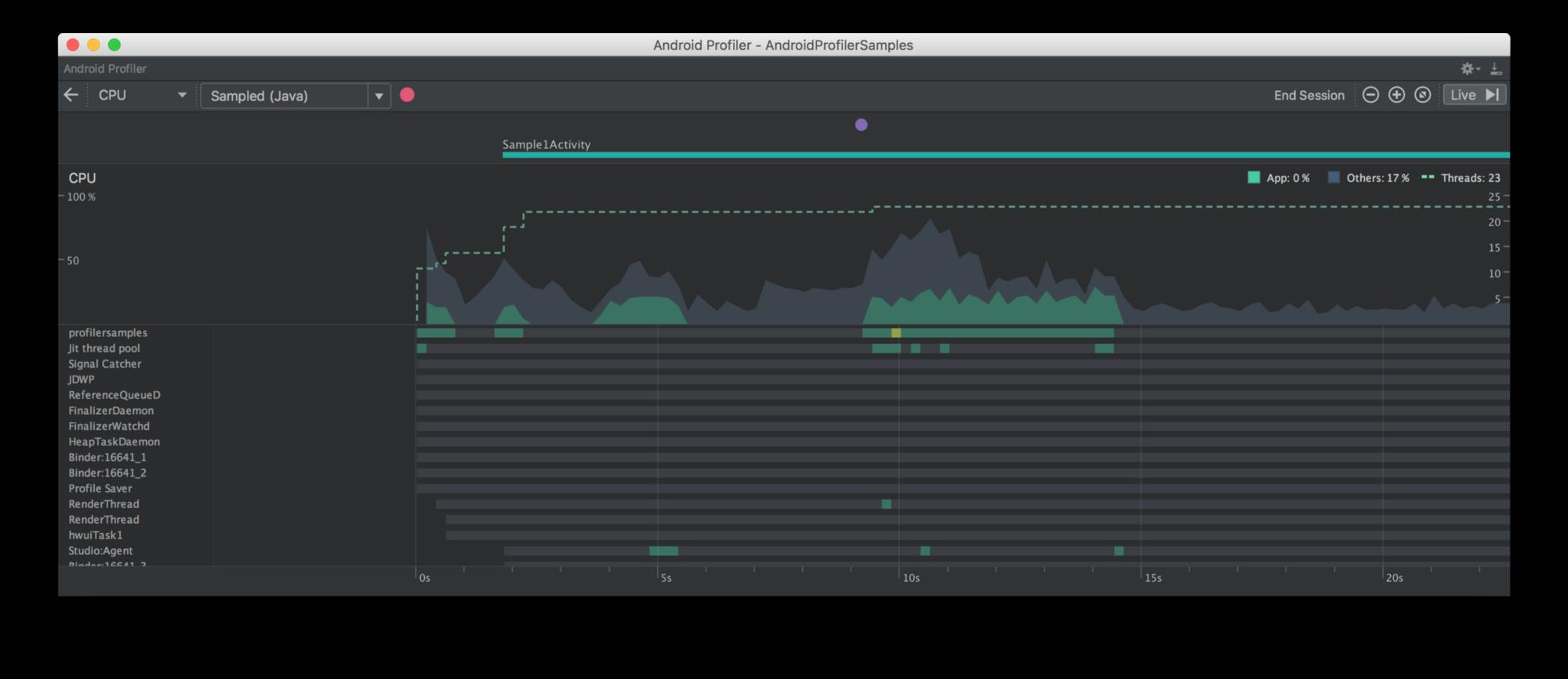 CPU Profiler timeline