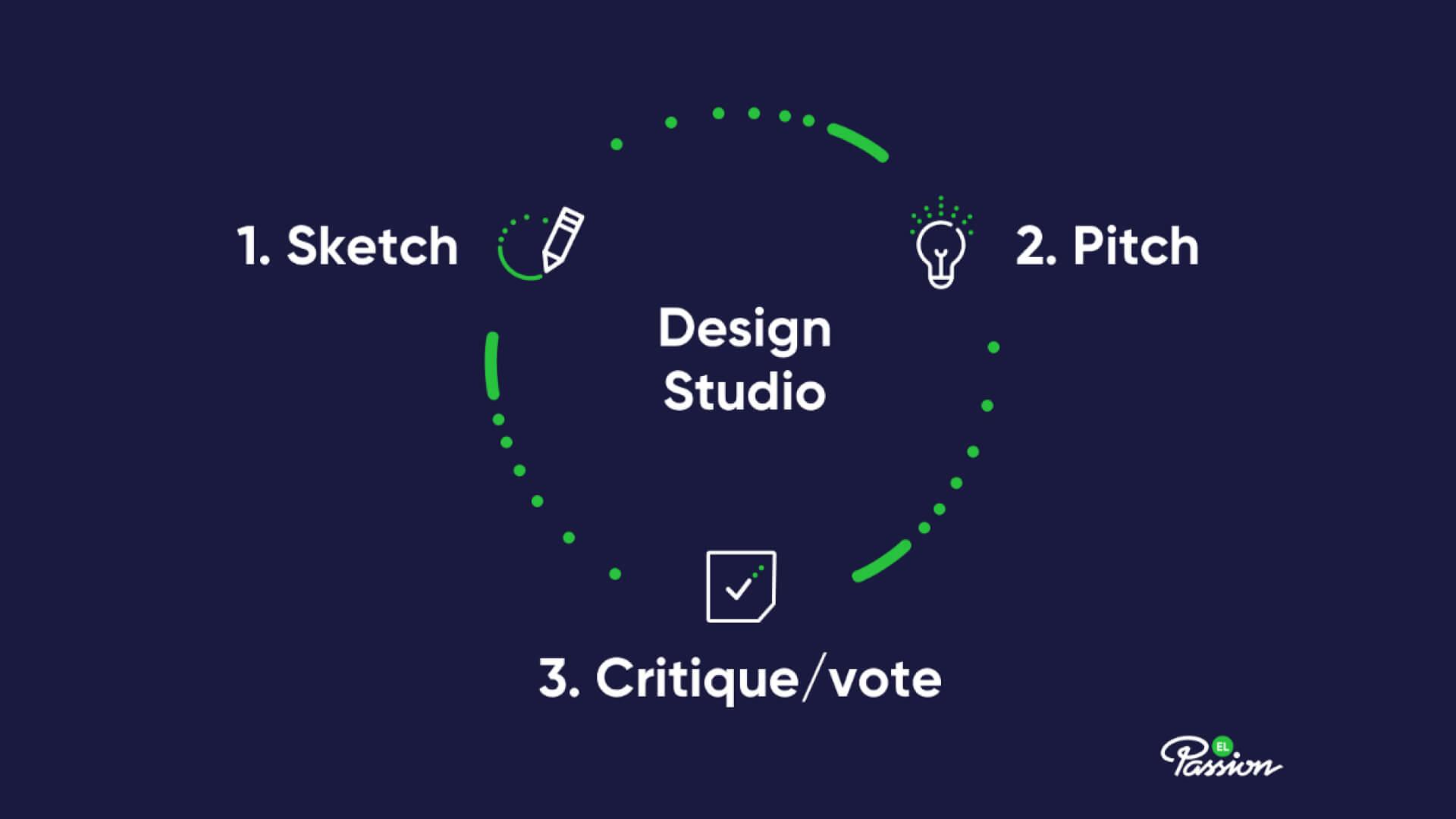 design_studio