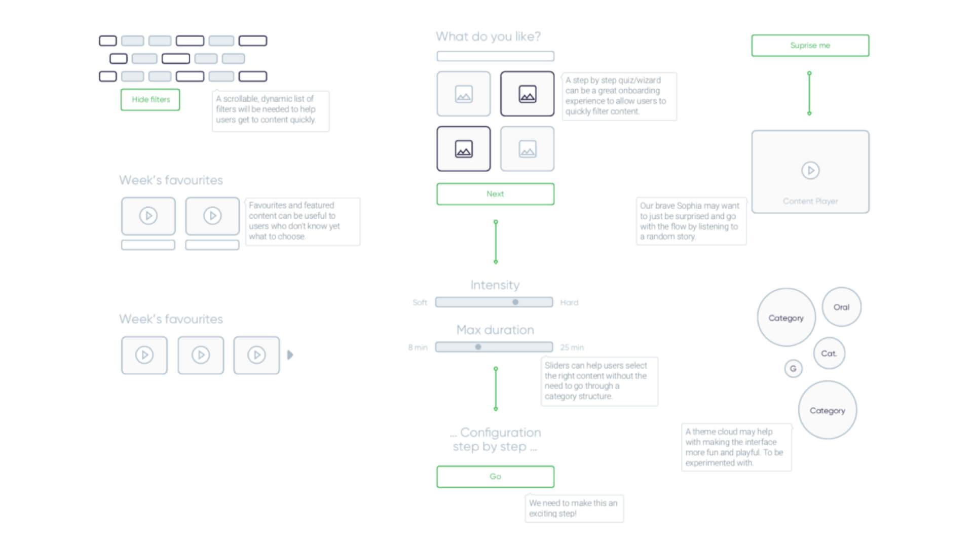 design_studio_outcomes
