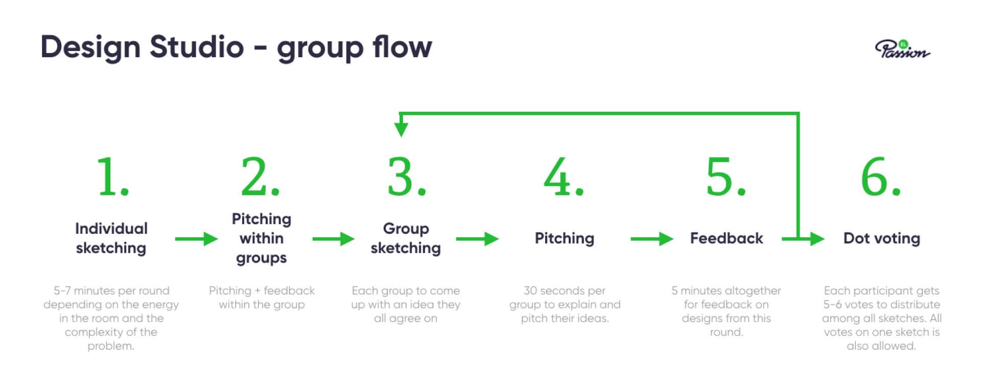 group_flow_design_studio