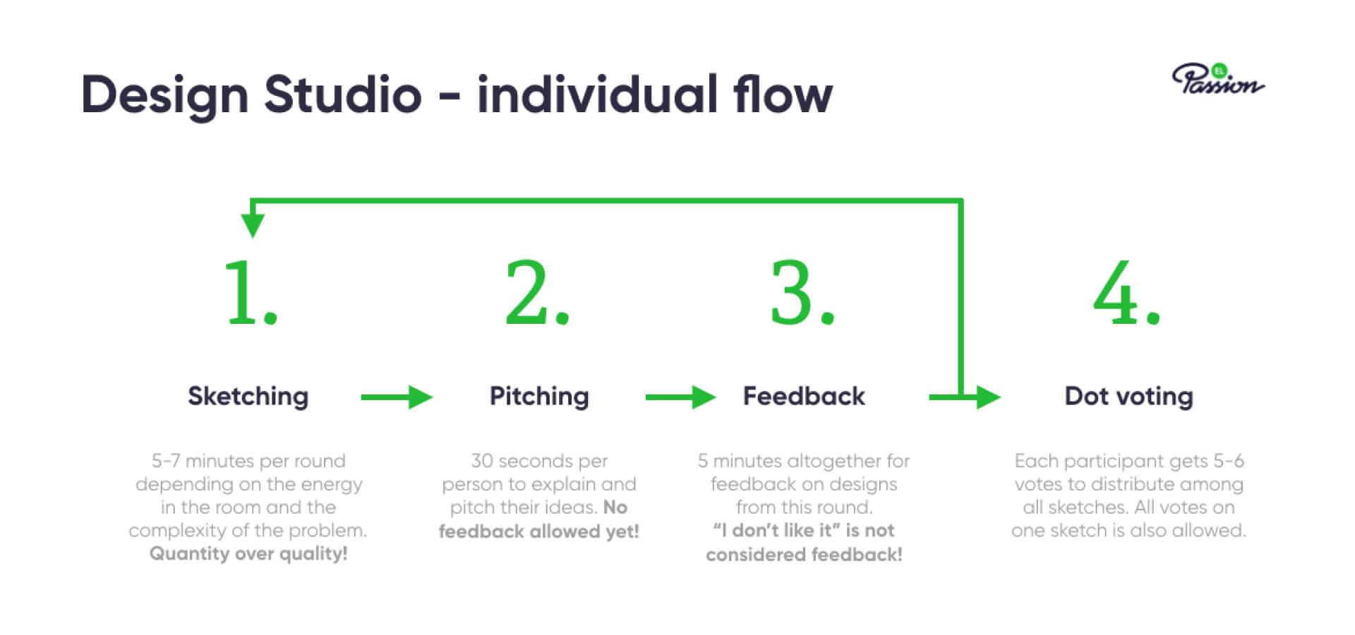 individual_flow_design_studio