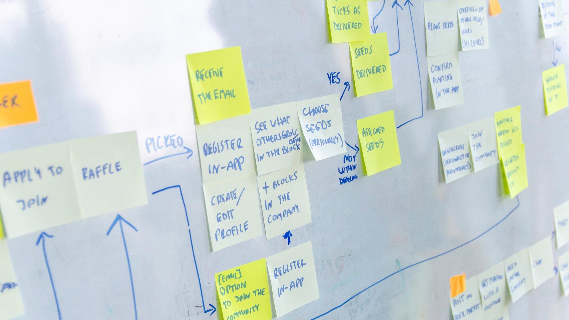 product-design-workshop-deliverables