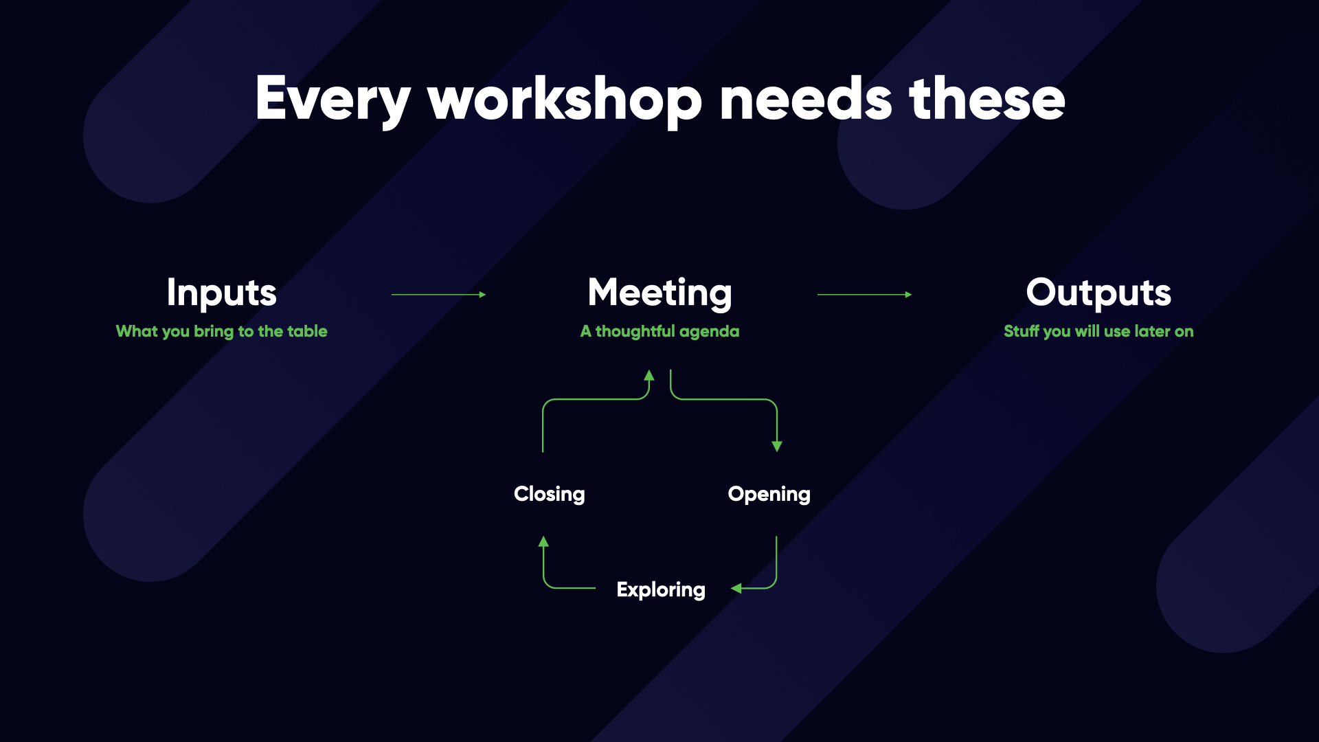 product-design-workshop-elements
