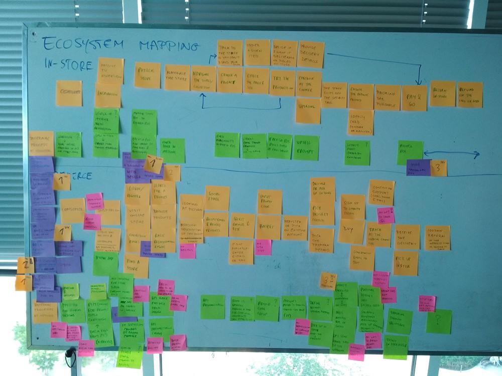 Product Design Workshop for a PIM system